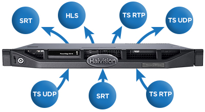 Haivision Media Gateway stream