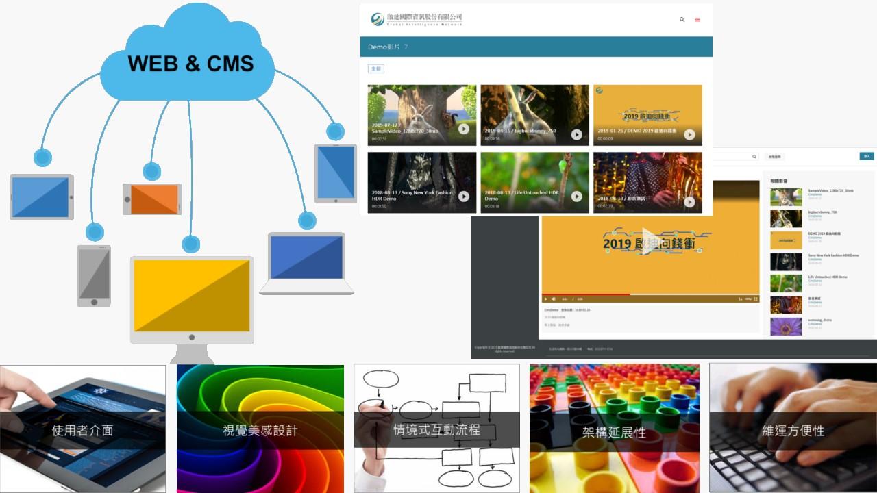 影音內容管理系統特點